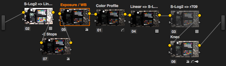 image showing the basic node structure in Resolve